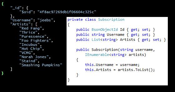 MongoDB C# Binding