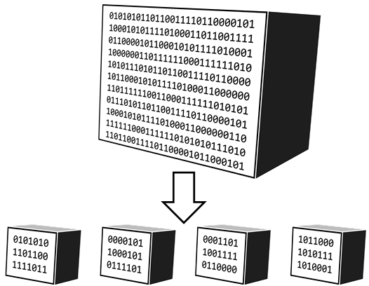 Diagram of a big block of data getting sliced into smaller pieces.